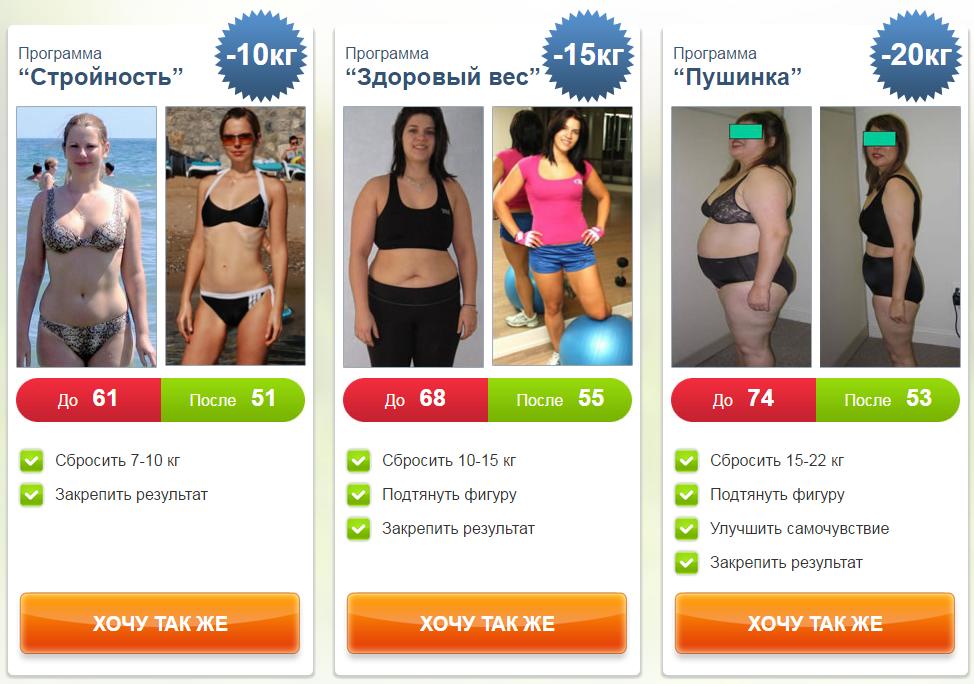 Отзывы реальных покупателей о средстве для похудения Ганодерме